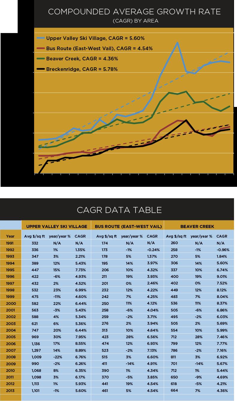 cgr-data-graph