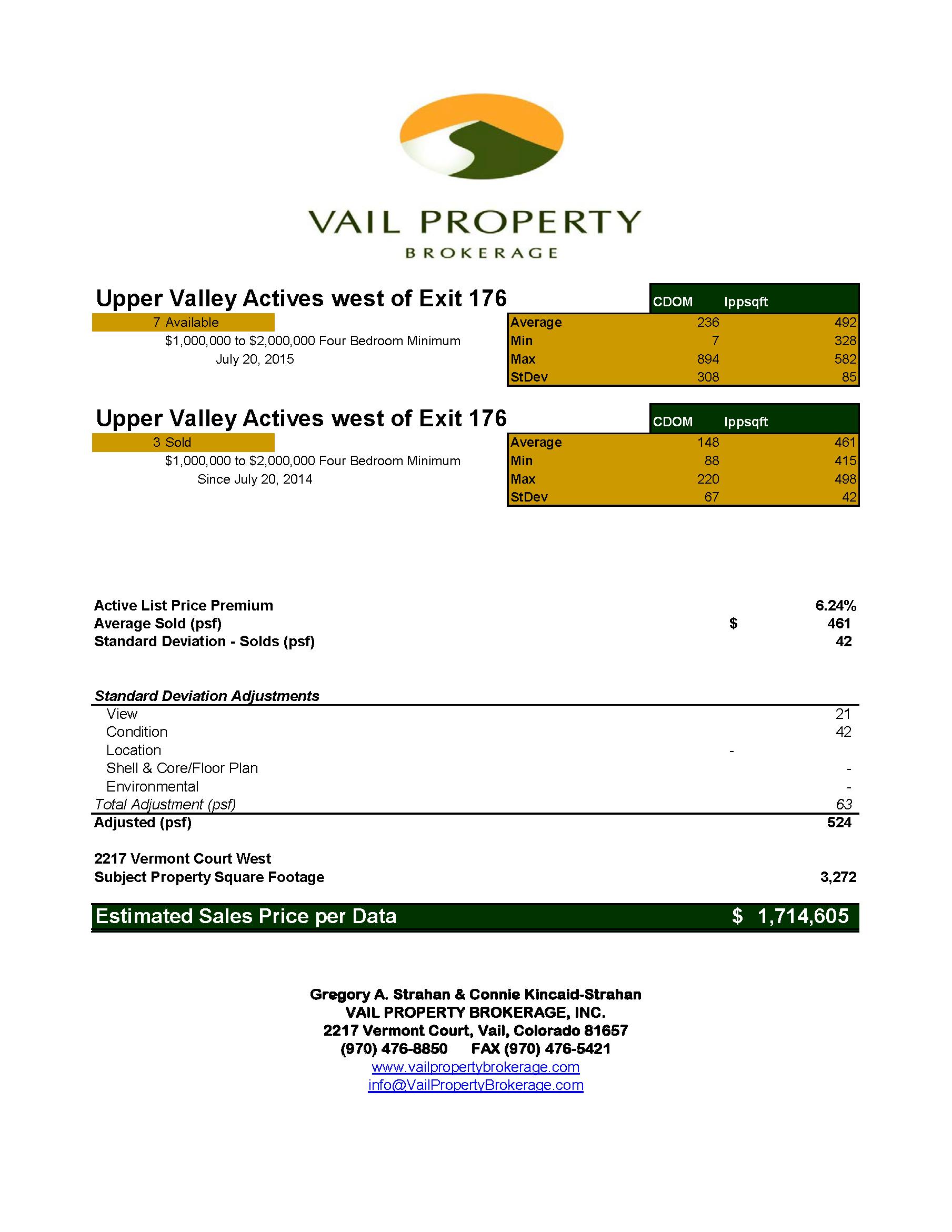 vailpropertybrokerage.com VermontCt_OpValue