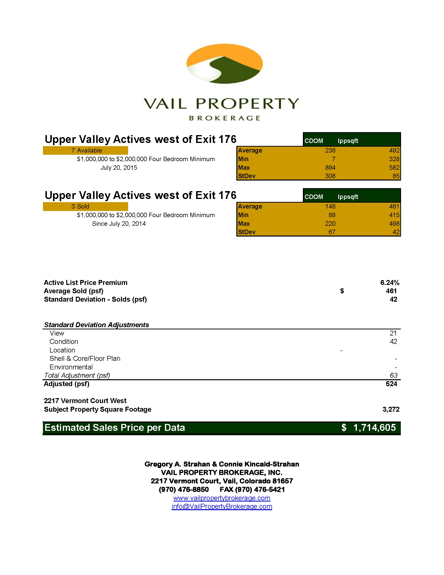 vailpropertybrokerage.com VermontCt_OpValue