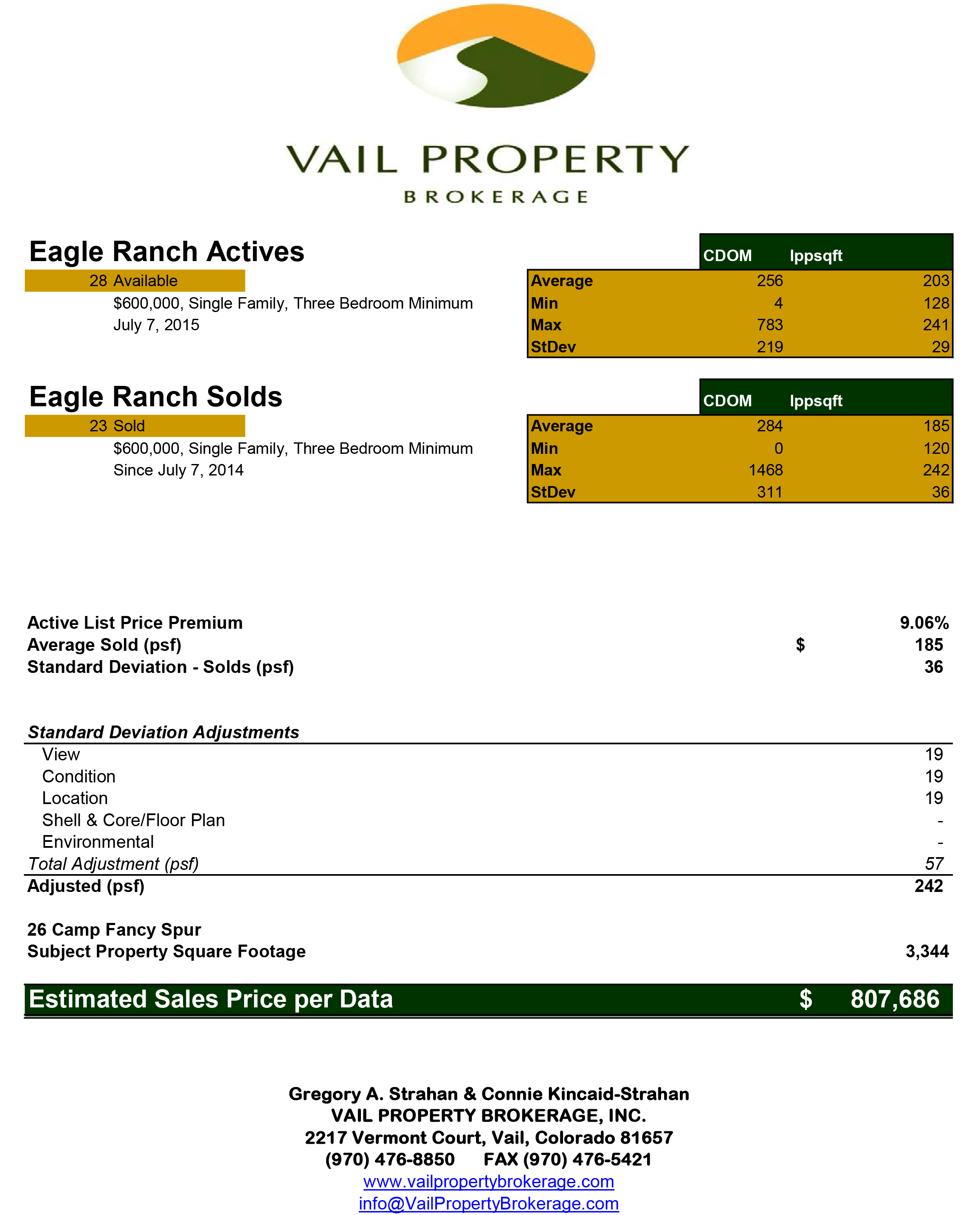 vailpropertybrokerage.com mls nugget lane